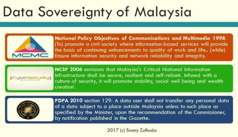 Data sovereignty in Malaysia